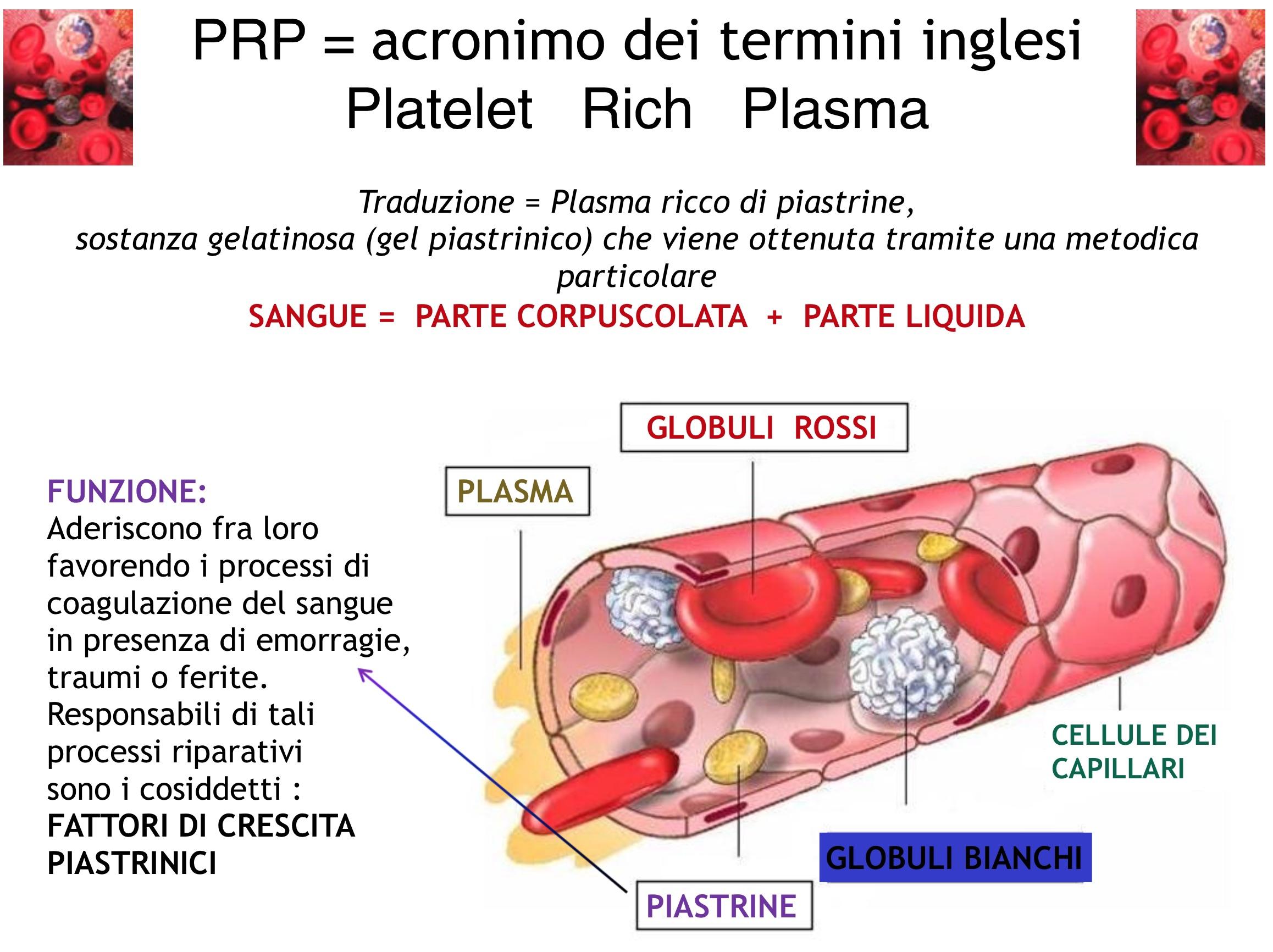 introduzione PRP